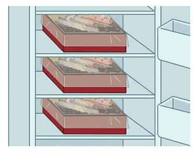 冷凍おせちの解答方法4