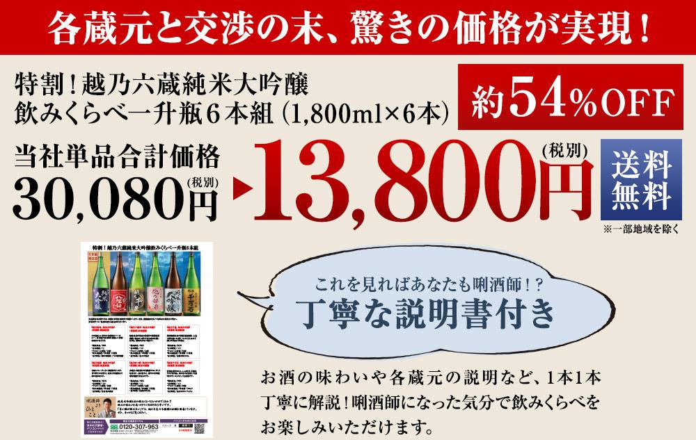 酒処新潟名門6蔵最高種別純米大吟醸