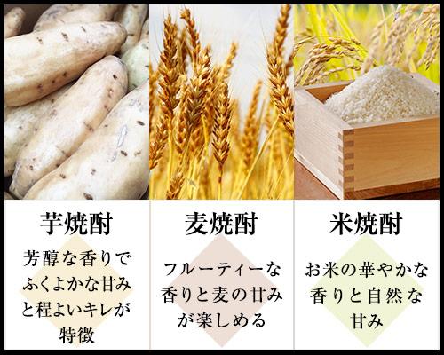 芋・麦・米焼酎の魅力