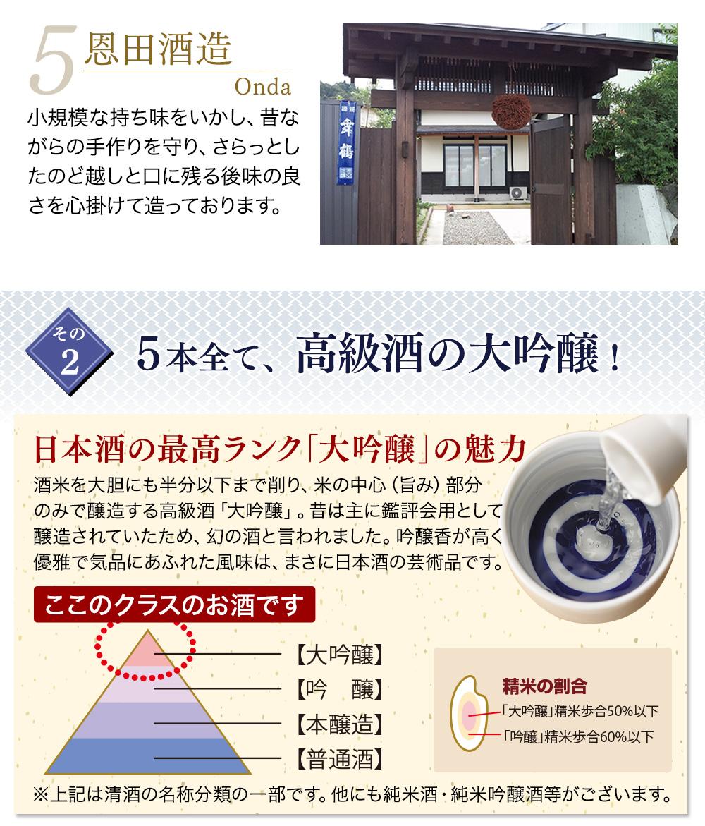 恩田酒造のご案内。こだわりポイント2「5本全て、高級酒の大吟醸!」日本酒の最高ランク「大吟醸」の魅力