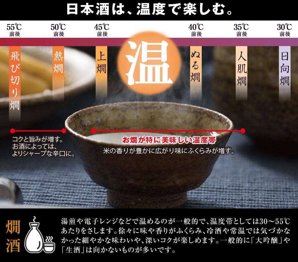 日本酒は温度で楽しむ。燗。