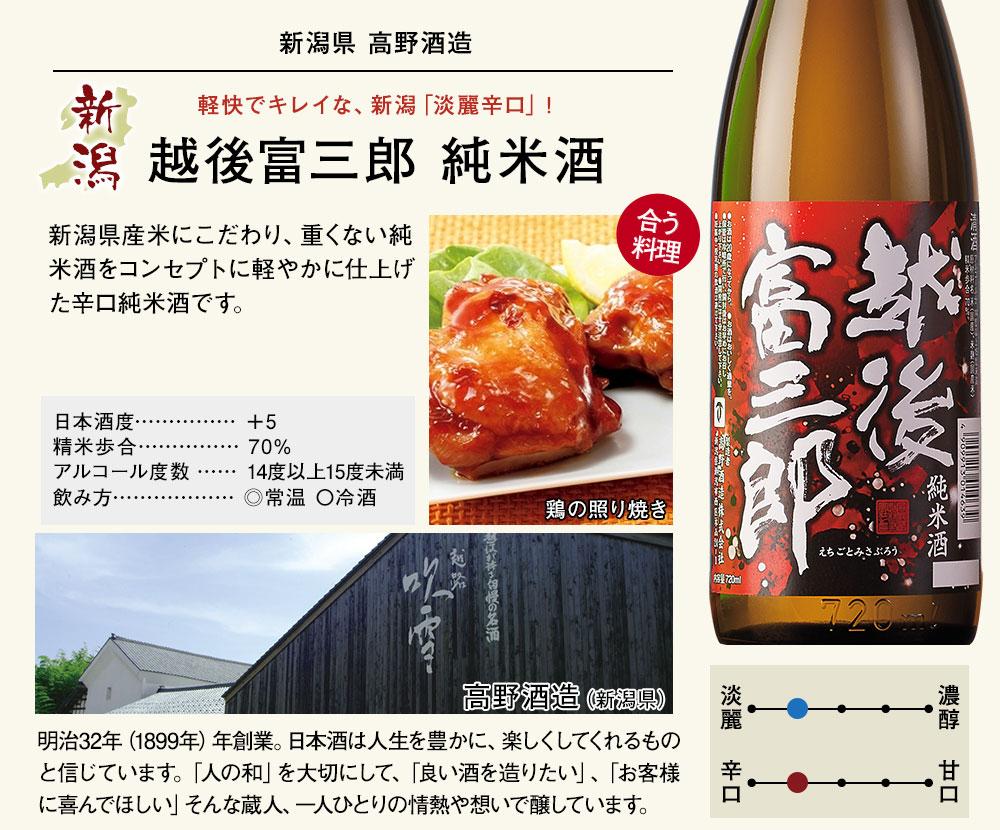 越後富三郎 純米酒