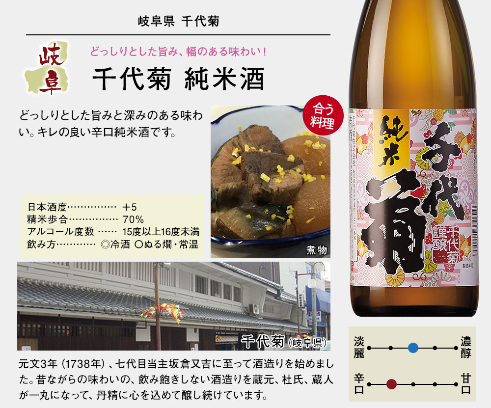 千代菊 純米酒