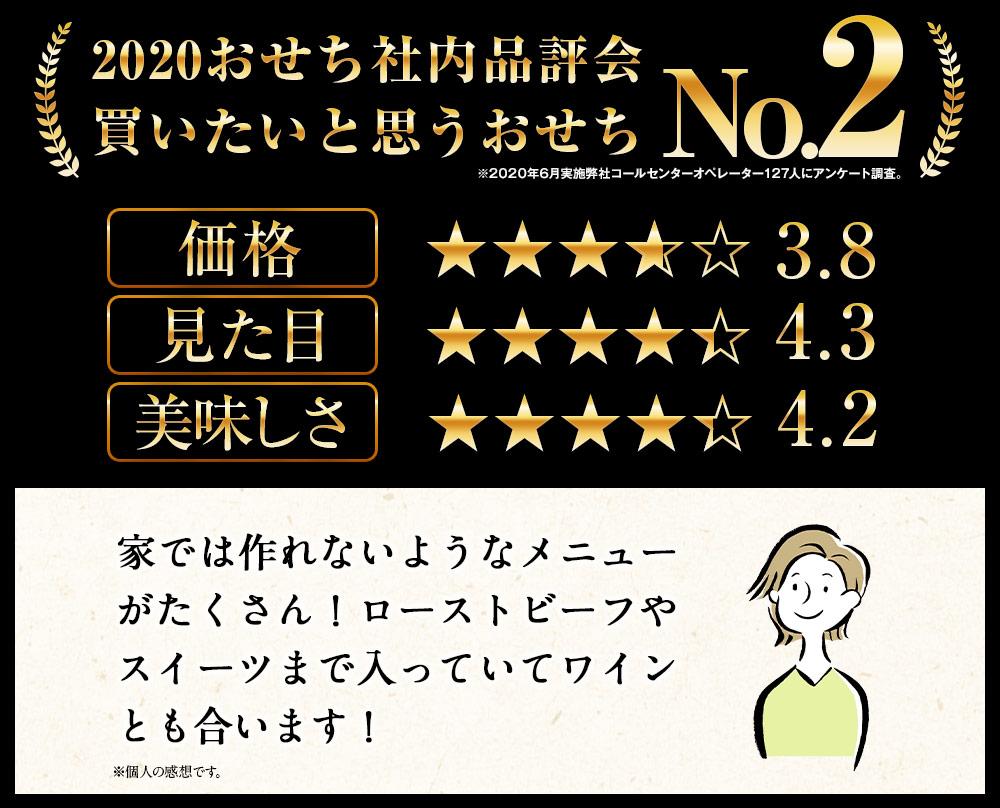 2020おせち社内品評会買いたいと思うおせちNo.2