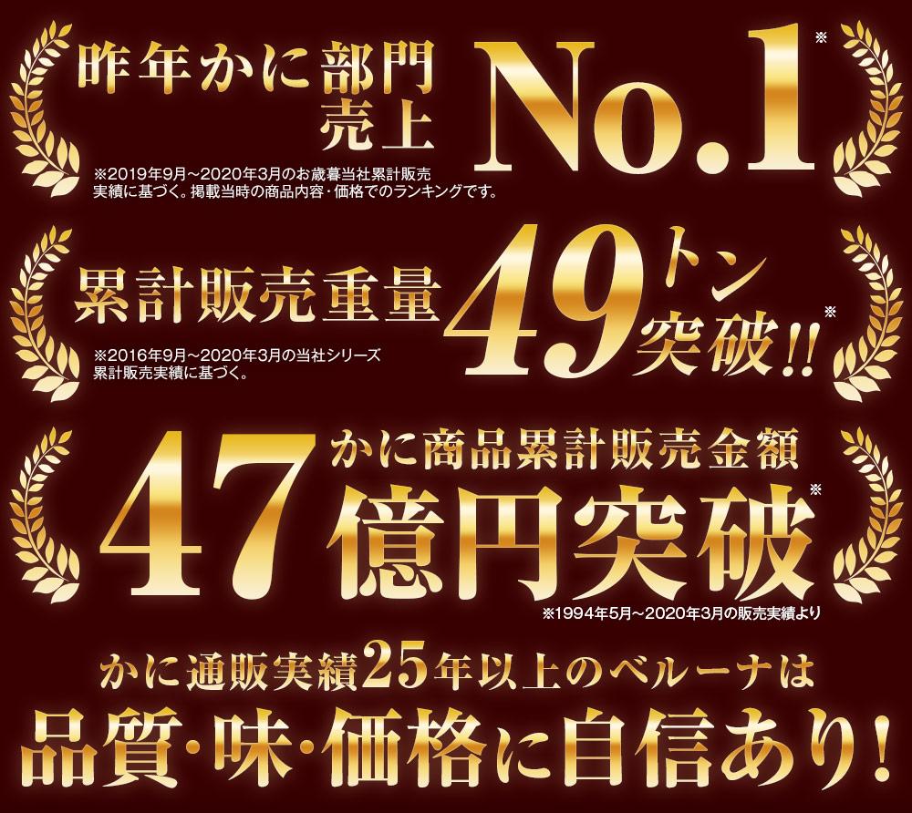 かに通販実績44贈円突破