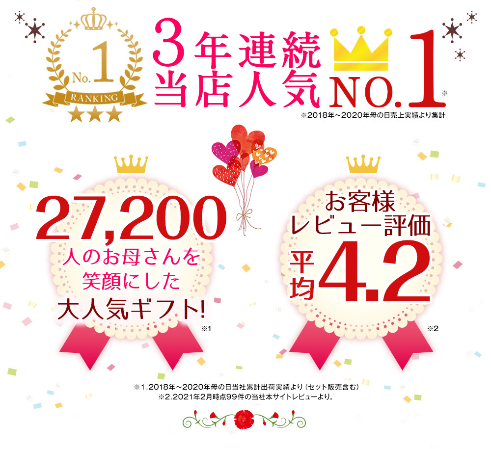 3年連続当店人気ナンバー1!27,200人のお母さんを笑顔にした大人気ギフト!