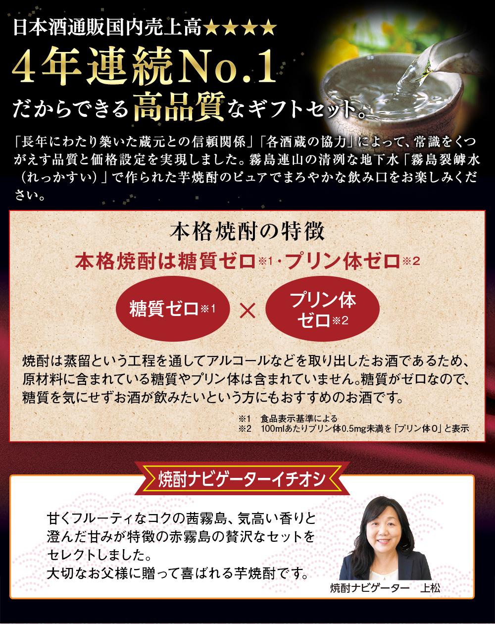 高品質なギフトセット!本格焼酎は糖質ゼロ!プリン体ゼロ!大切なお父様に贈って喜ばれる芋焼酎です。